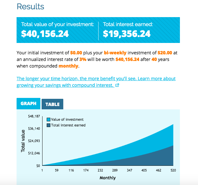 personal finance compound interest calculator for high school students